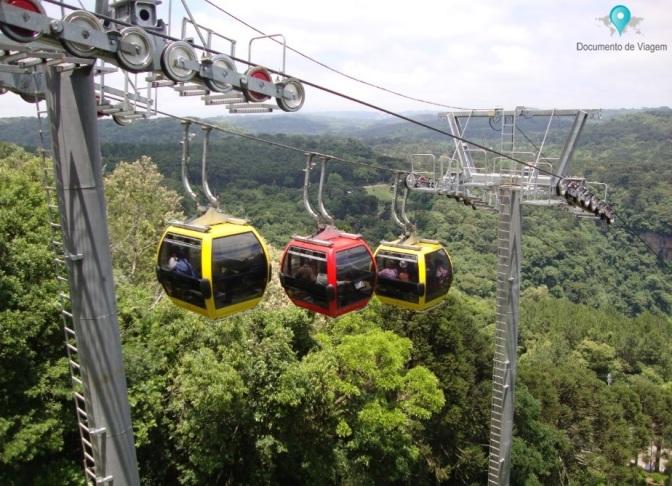 Bondinhos Aéreos - Parques da Serra