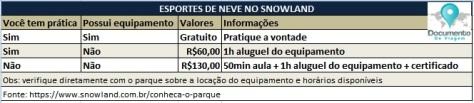 documento-de-viagem-snowland